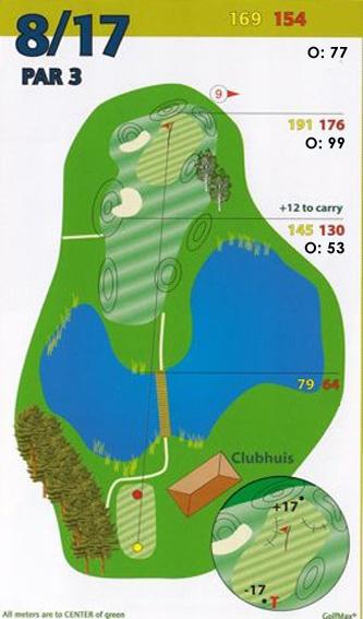 Hole 8 plattegrond